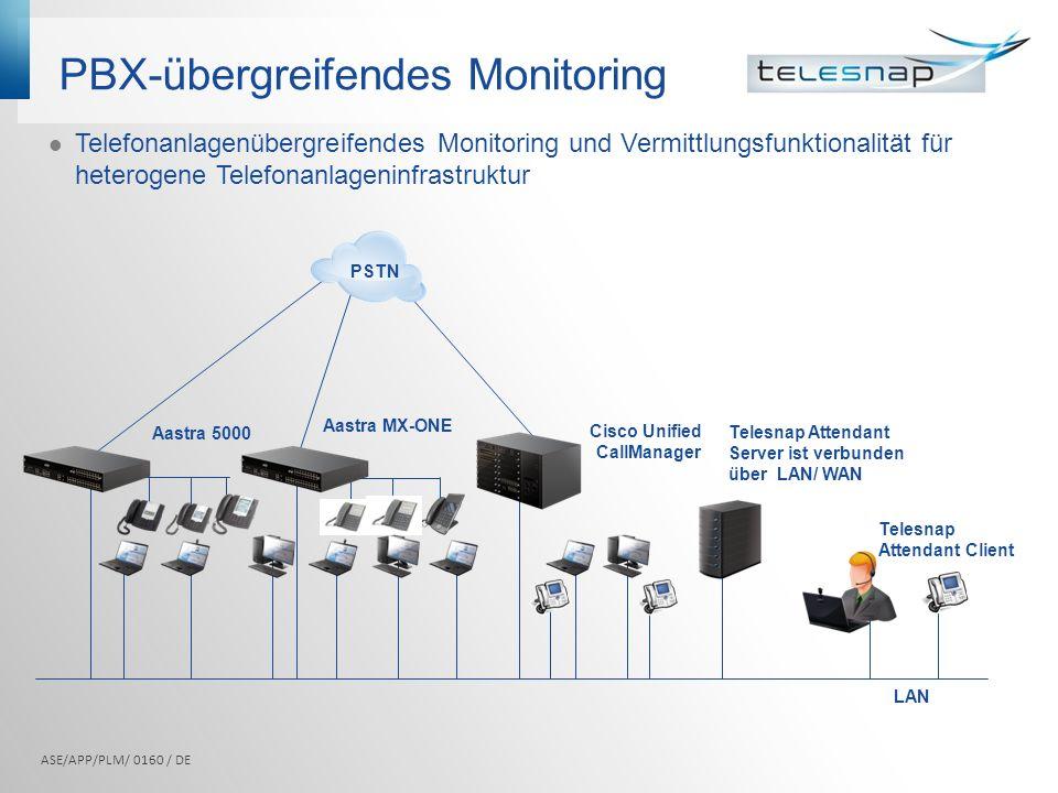 PBX-übergreifendes Monitoring Telefonanlagenübergreifendes Monitoring und Vermittlungsfunktionalität für heterogene Telefonanlageninfrastruktur Telesn