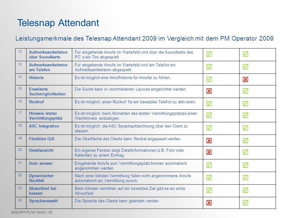 Leistungsmerkmale des Telesnap Attendant 2009 im Vergleich mit dem PM Operator 2009 Telesnap Attendant 12 Aufmerksamkeitston über Soundkarte Für einge