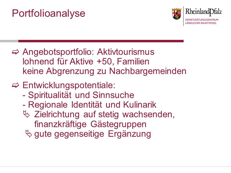 Portfolioanalyse Angebotsportfolio: Aktivtourismus lohnend für Aktive +50, Familien keine Abgrenzung zu Nachbargemeinden Entwicklungspotentiale: - Spi