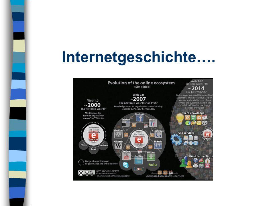 Internetgeschichte….