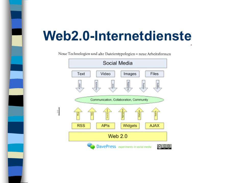 Web2.0-Internetdienste