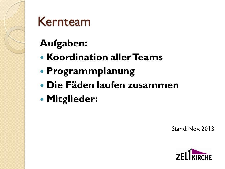Kernteam Aufgaben: Koordination aller Teams Programmplanung Die Fäden laufen zusammen Mitglieder: Stand: Nov. 2013