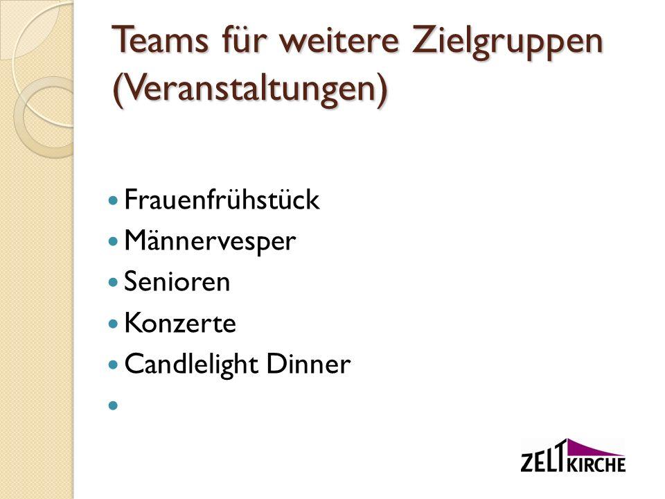 Teams für weitere Zielgruppen (Veranstaltungen) Frauenfrühstück Männervesper Senioren Konzerte Candlelight Dinner