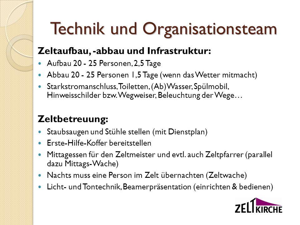 Technik und Organisationsteam Zeltaufbau, -abbau und Infrastruktur: Aufbau 20 - 25 Personen, 2,5 Tage Abbau 20 - 25 Personen 1,5 Tage (wenn das Wetter