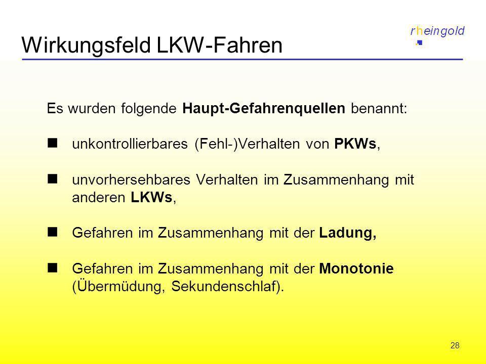 28 Wirkungsfeld LKW-Fahren Es wurden folgende Haupt-Gefahrenquellen benannt: unkontrollierbares (Fehl-)Verhalten von PKWs, unvorhersehbares Verhalten