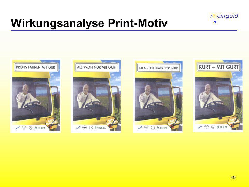 49 Wirkungsanalyse Print-Motiv