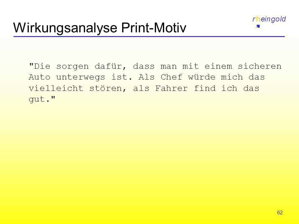 62 Wirkungsanalyse Print-Motiv