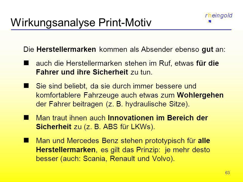 63 Wirkungsanalyse Print-Motiv Die Herstellermarken kommen als Absender ebenso gut an: auch die Herstellermarken stehen im Ruf, etwas für die Fahrer u
