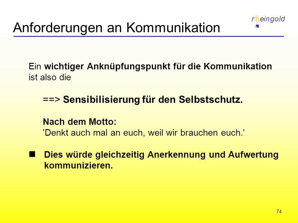 74 Anforderungen an Kommunikation Ein wichtiger Anknüpfungspunkt für die Kommunikation ist also die ==> Sensibilisierung für den Selbstschutz. Nach de
