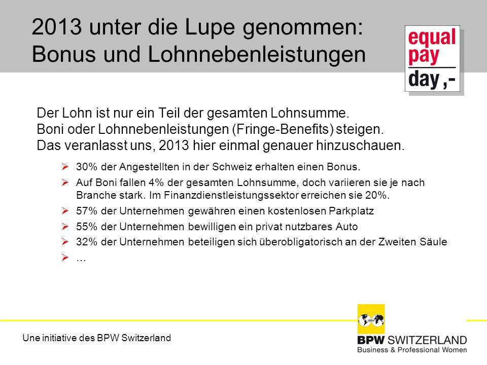 2013 unter die Lupe genommen: Bonus und Lohnnebenleistungen Der Lohn ist nur ein Teil der gesamten Lohnsumme. Boni oder Lohnnebenleistungen (Fringe-Be