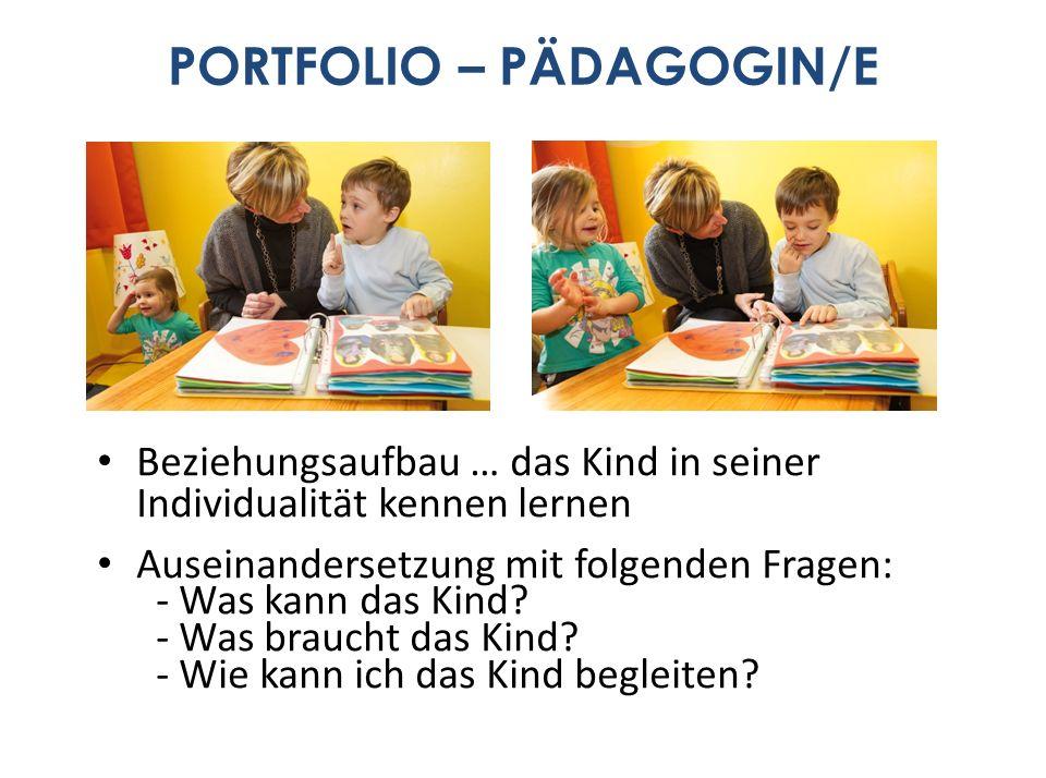 PORTFOLIO – PÄDAGOGIN/E Differenzierte Vorbereitung und Gestaltung von Bildungsprozessen Gedanken und Erkenntnisse im Dialog austauschen Grundlage für die Vorbereitung und Durchführung von Entwicklungsgesprächen mit den Eltern