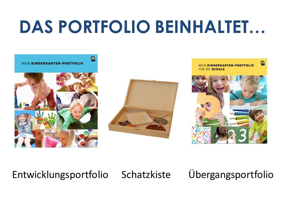 DAS PORTFOLIO BEINHALTET… EntwicklungsportfolioÜbergangsportfolioSchatzkiste