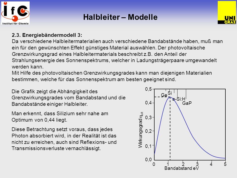 Halbleiter – Modelle 2.3. Energiebändermodell 3: Da verschiedene Halbleitermaterialien auch verschiedene Bandabstände haben, muß man ein für den gewün