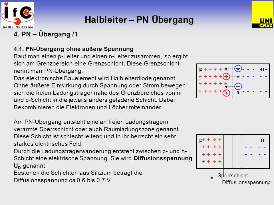Halbleiter – PN Übergang 4. PN – Übergang /1 4.1. PN-Übergang ohne äußere Spannung Baut man einen p-Leiter und einen n-Leiter zusammen, so ergibt sich