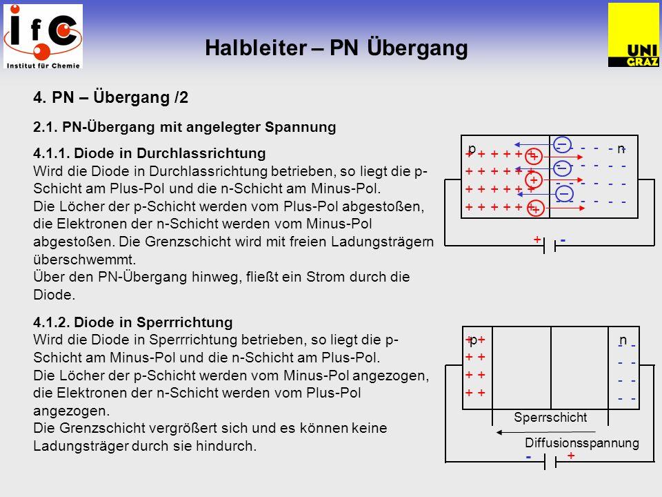 Halbleiter – PN Übergang 4. PN – Übergang /2 2.1. PN-Übergang mit angelegter Spannung 4.1.1. Diode in Durchlassrichtung Wird die Diode in Durchlassric