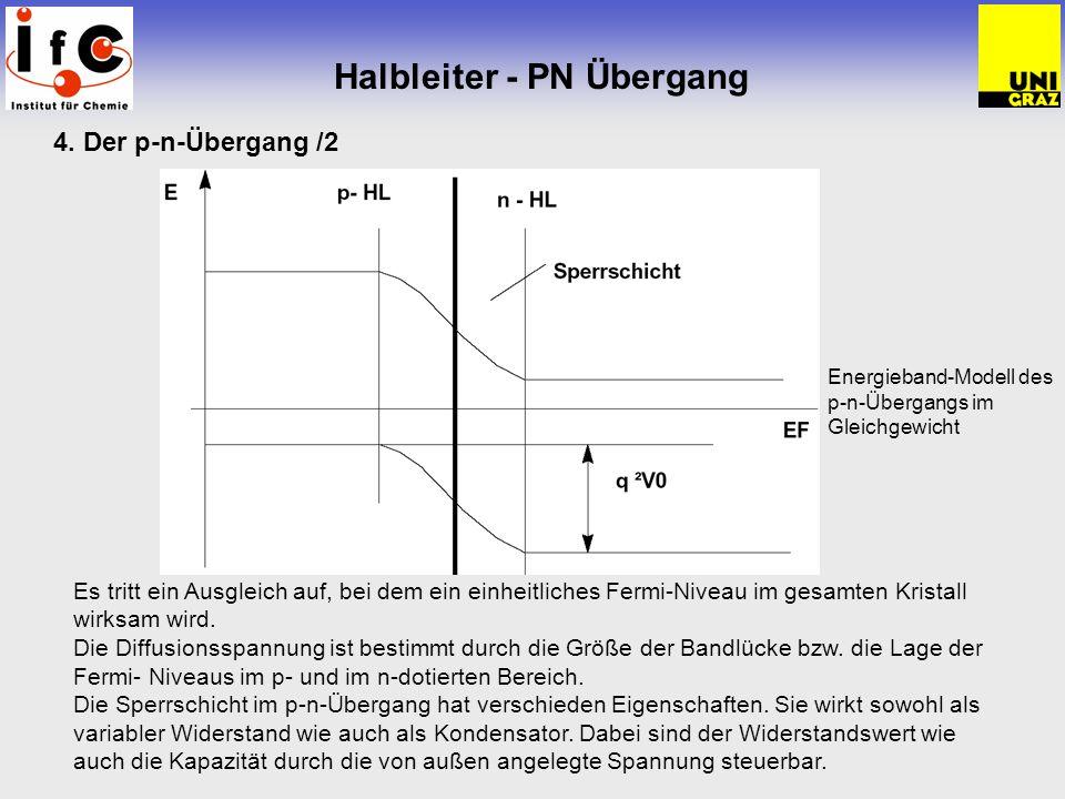 Halbleiter - PN Übergang 4. Der p-n-Übergang /2 Energieband-Modell des p-n-Übergangs im Gleichgewicht Es tritt ein Ausgleich auf, bei dem ein einheitl