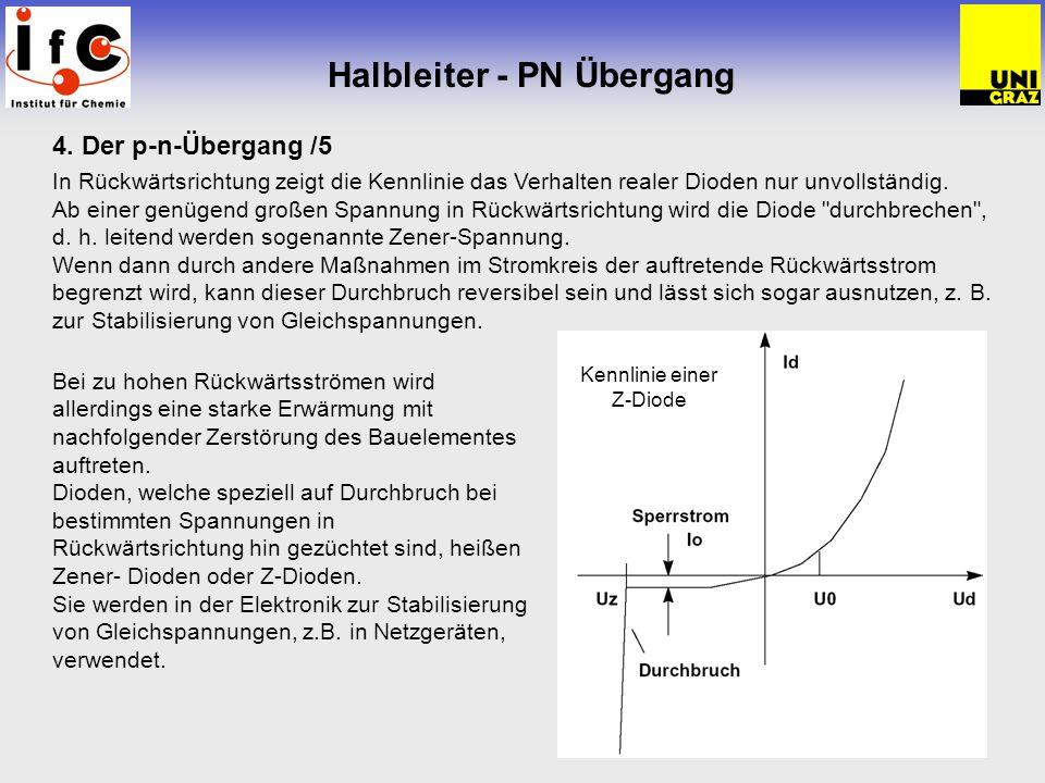 Halbleiter - PN Übergang 4. Der p-n-Übergang /5 In Rückwärtsrichtung zeigt die Kennlinie das Verhalten realer Dioden nur unvollständig. Ab einer genüg