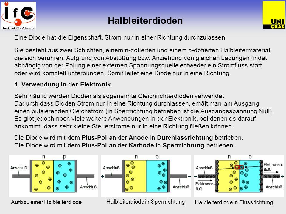 Halbleiterdioden Eine Diode hat die Eigenschaft, Strom nur in einer Richtung durchzulassen. Sie besteht aus zwei Schichten, einem n-dotierten und eine