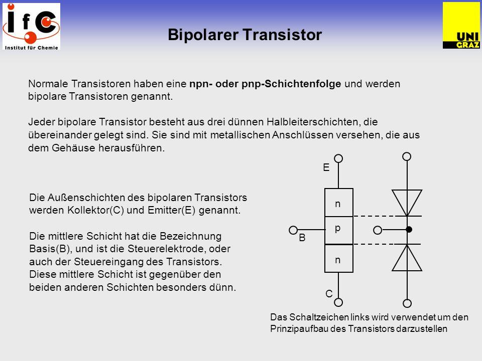 Bipolarer Transistor Normale Transistoren haben eine npn- oder pnp-Schichtenfolge und werden bipolare Transistoren genannt. Jeder bipolare Transistor