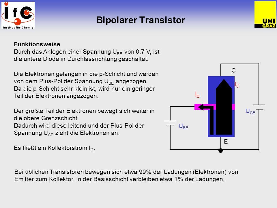 Bipolarer Transistor Funktionsweise Durch das Anlegen einer Spannung U BE von 0,7 V, ist die untere Diode in Durchlassrichtung geschaltet. Die Elektro