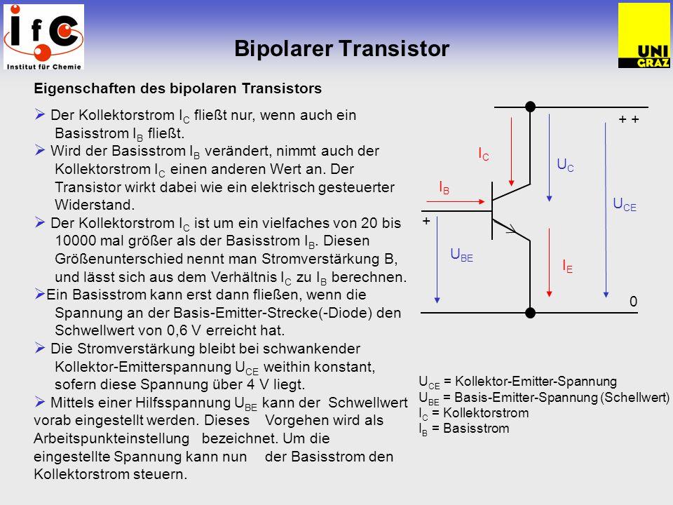 Bipolarer Transistor Eigenschaften des bipolaren Transistors Der Kollektorstrom I C fließt nur, wenn auch ein Basisstrom I B fließt. Wird der Basisstr