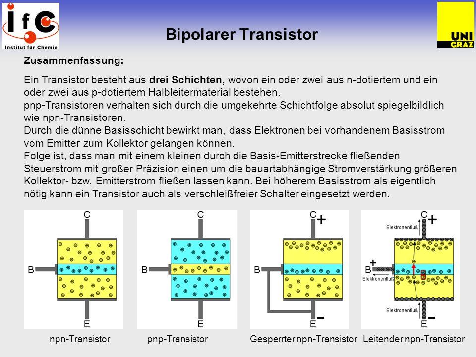 Bipolarer Transistor Zusammenfassung: Ein Transistor besteht aus drei Schichten, wovon ein oder zwei aus n-dotiertem und ein oder zwei aus p-dotiertem