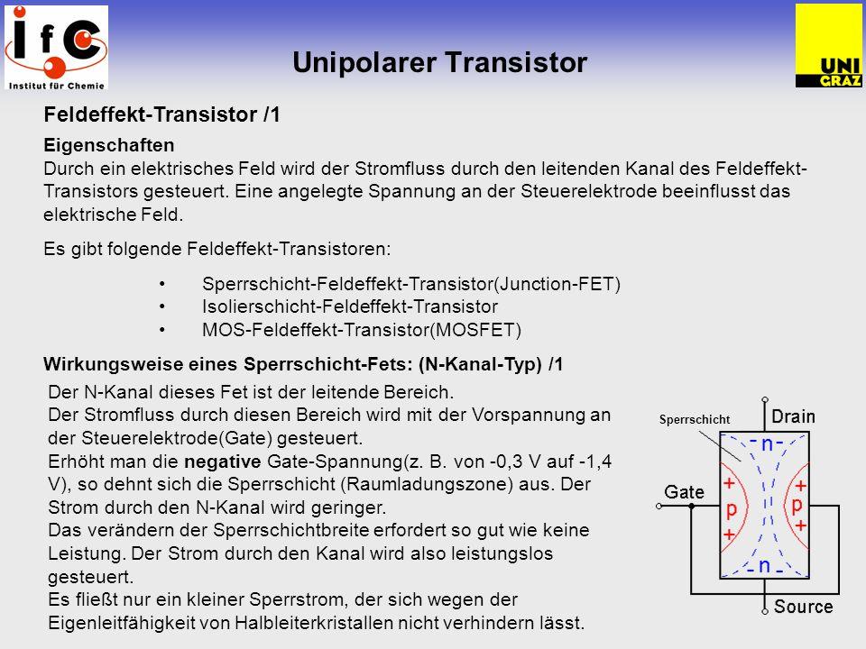 Unipolarer Transistor Feldeffekt-Transistor /1 Eigenschaften Durch ein elektrisches Feld wird der Stromfluss durch den leitenden Kanal des Feldeffekt-