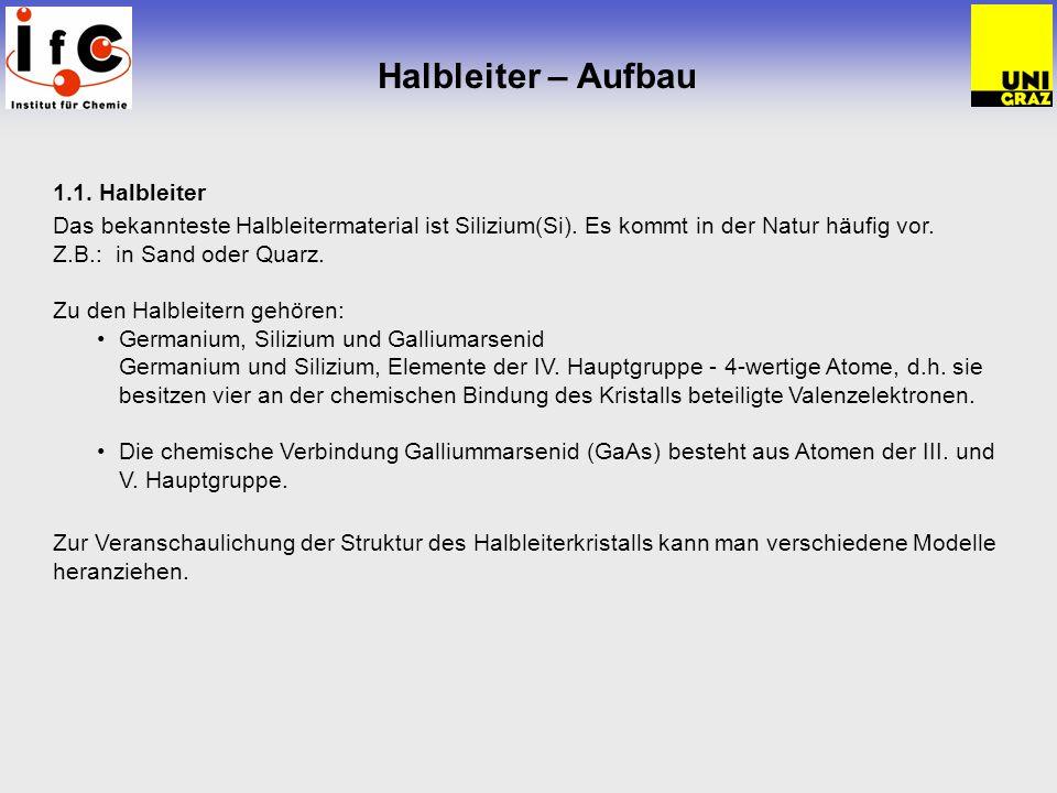 Halbleiter – Aufbau 1.1. Halbleiter Das bekannteste Halbleitermaterial ist Silizium(Si). Es kommt in der Natur häufig vor. Z.B.: in Sand oder Quarz. Z