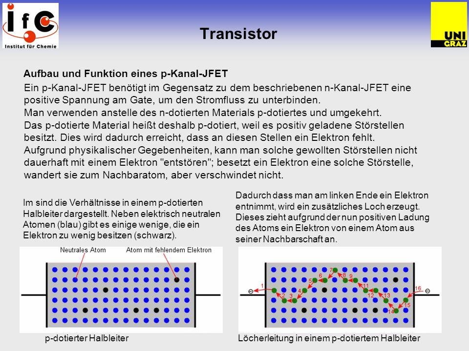 Transistor Aufbau und Funktion eines p-Kanal-JFET p-dotierter Halbleiter Löcherleitung in einem p-dotiertem Halbleiter Ein p-Kanal-JFET benötigt im Ge