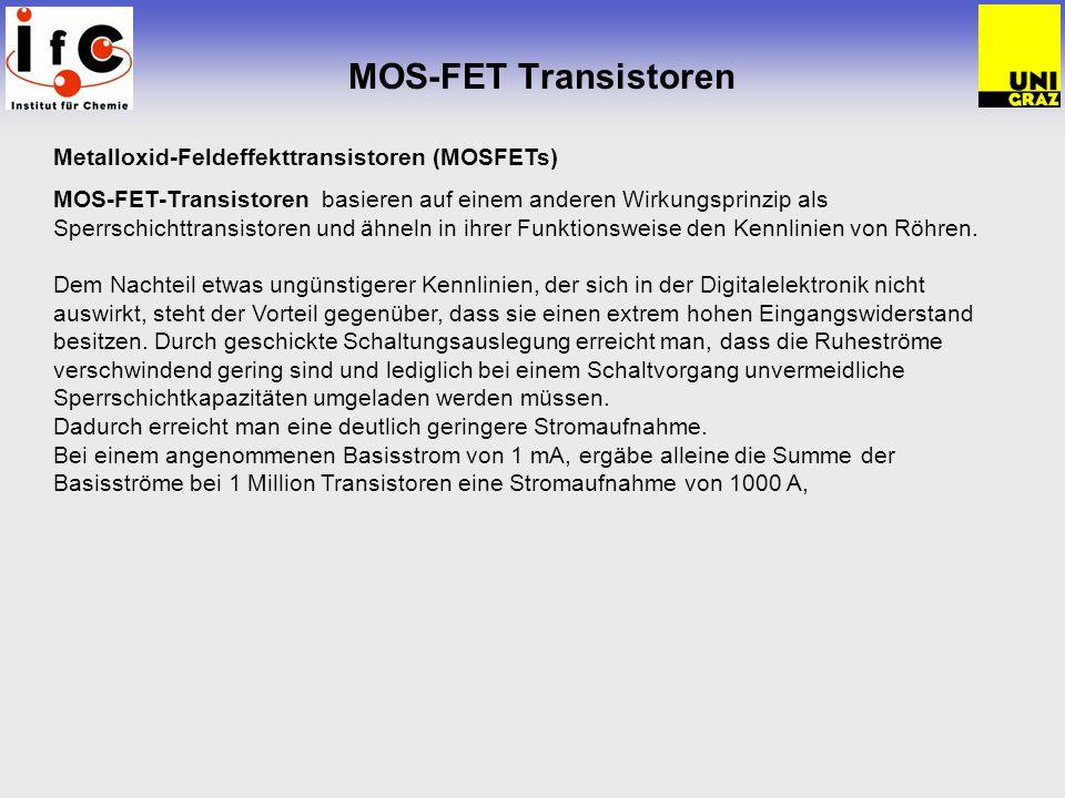 MOS-FET Transistoren Metalloxid-Feldeffekttransistoren (MOSFETs) MOS-FET-Transistoren basieren auf einem anderen Wirkungsprinzip als Sperrschichttrans