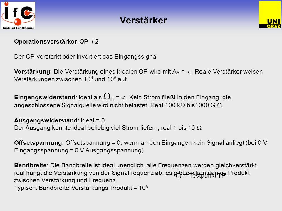 Verstärker Operationsverstärker OP / 2 Der OP verstärkt oder invertiert das Eingangssignal Verstärkung: Die Verstärkung eines idealen OP wird mit Av =