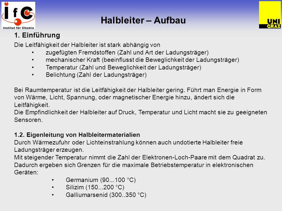 Halbleiter - Temperaturverhalten Halbleiterbauelemente wie z.B.