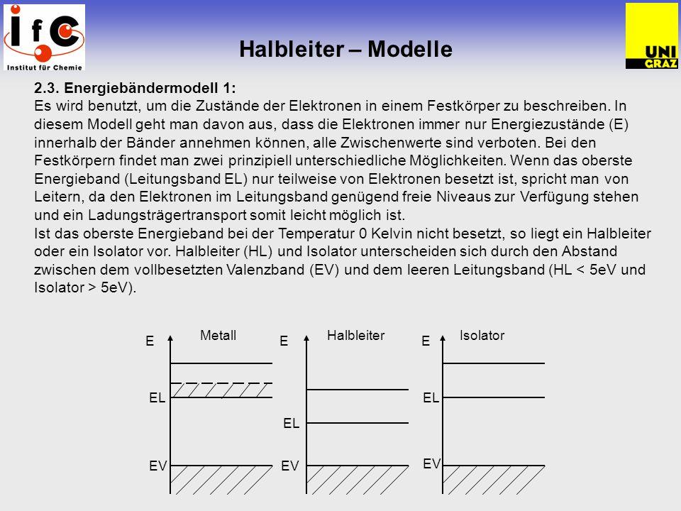 Halbleiter – Modelle 2.3.Energiebändermodell 2: In Halbleitern ist z.B.