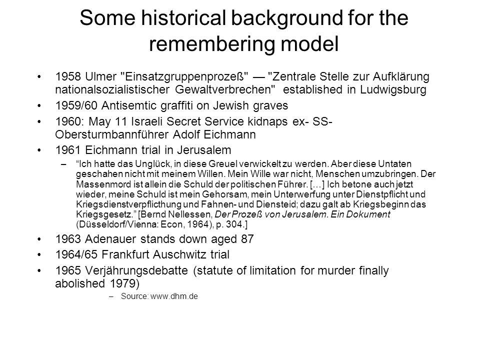 Counter history The case of Schwarzwaldmädel (dir.