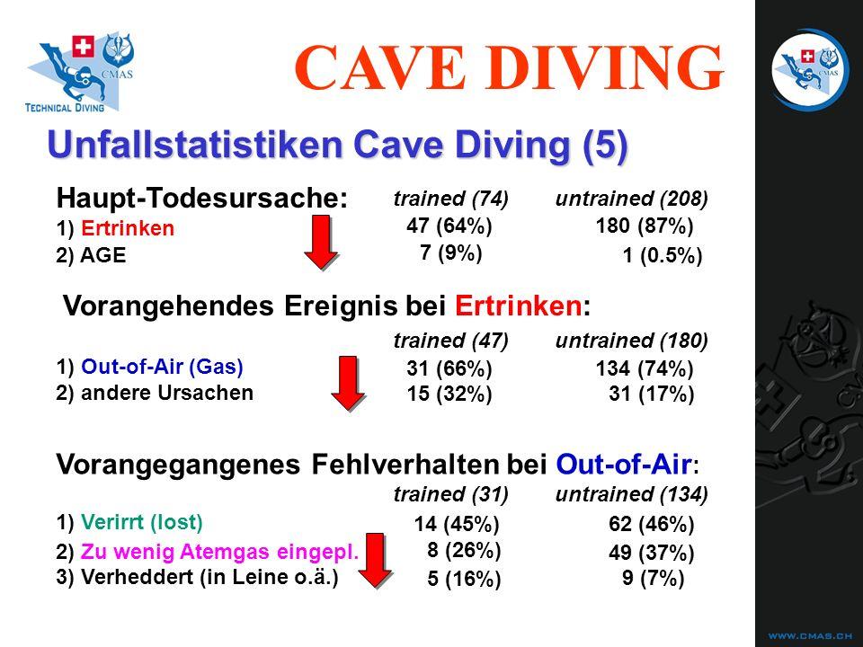 CAVE DIVING Unfallstatistiken Cave Diving (5) Haupt-Todesursache: 1) Ertrinken 2) AGE Vorangehendes Ereignis bei Ertrinken: 1) Out-of-Air (Gas) traine