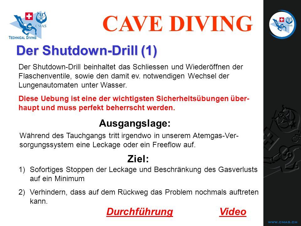CAVE DIVING Der Shutdown-Drill (1) Während des Tauchgangs tritt irgendwo in unserem Atemgas-Ver- sorgungssystem eine Leckage oder ein Freeflow auf. 1)