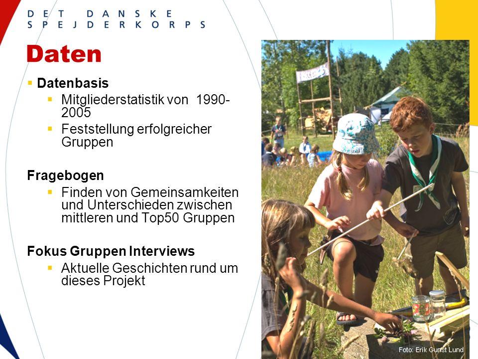 Daten Datenbasis Mitgliederstatistik von 1990- 2005 Feststellung erfolgreicher Gruppen Fragebogen Finden von Gemeinsamkeiten und Unterschieden zwischen mittleren und Top50 Gruppen Fokus Gruppen Interviews Aktuelle Geschichten rund um dieses Projekt Foto: Erik Gunst Lund
