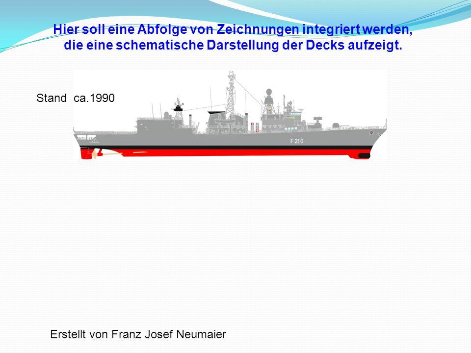Stand ca.1990 Erstellt von Franz Josef Neumaier Hier soll eine Abfolge von Zeichnungen integriert werden, die eine schematische Darstellung der Decks