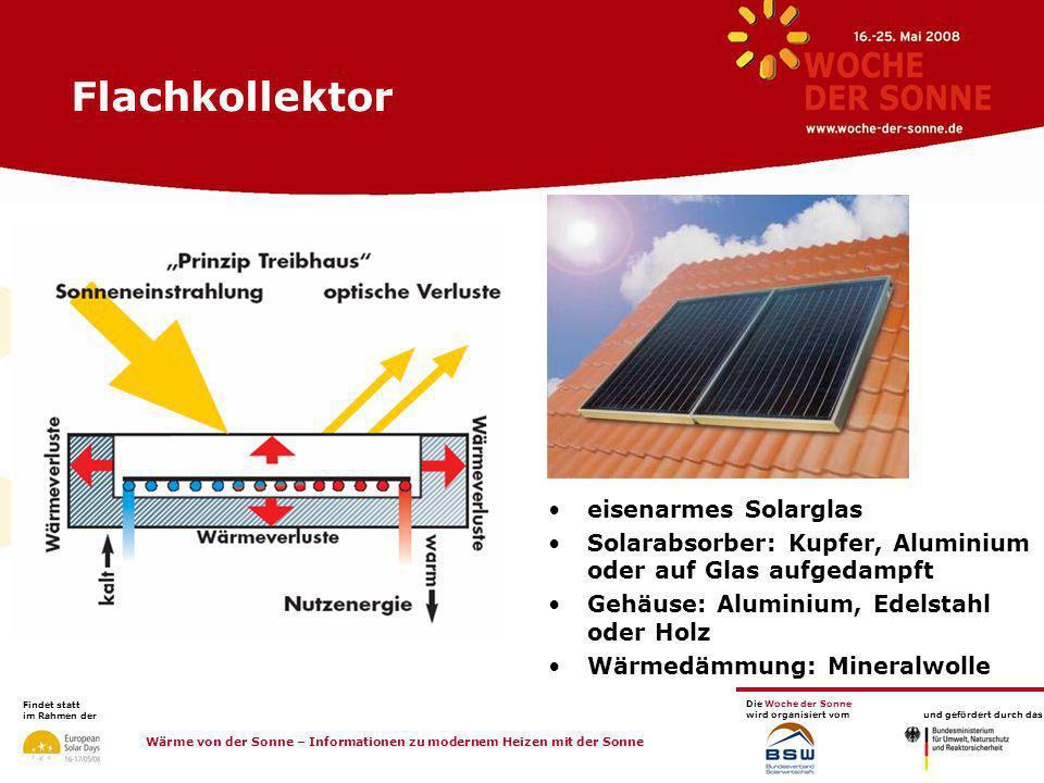 Findet statt im Rahmen der Die Woche der Sonne wird organisiert vom und gefördert durch das Wärme von der Sonne – Informationen zu modernem Heizen mit