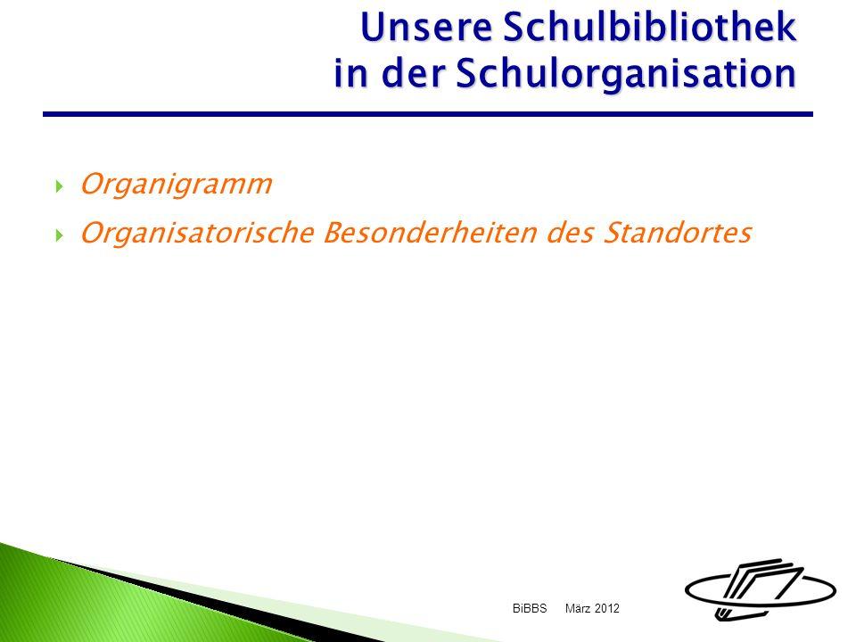 Organigramm Organisatorische Besonderheiten des Standortes März 2012BiBBS Unsere Schulbibliothek in der Schulorganisation