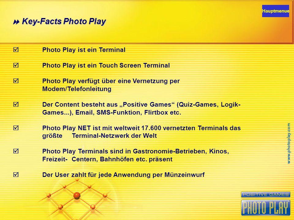 Photo Play ist ein Terminal Photo Play ist ein Touch Screen Terminal Photo Play verfügt über eine Vernetzung per Modem/Telefonleitung Der Content besteht aus Positive Games (Quiz-Games, Logik- Games...), Email, SMS-Funktion, Flirtbox etc.