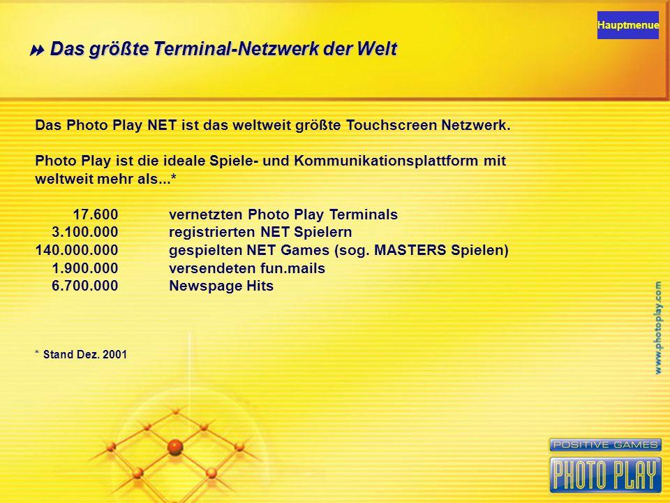Hard Facts zum Photo Play NET in Deutschland: In Deutschland sind bereits 6.200 Photo Play Terminals online.