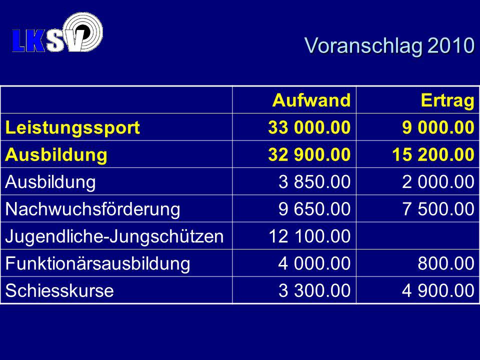 Vereinswettkämpfe Pistole Amtsverbandschiessen Willisau, in Zofingen 27.