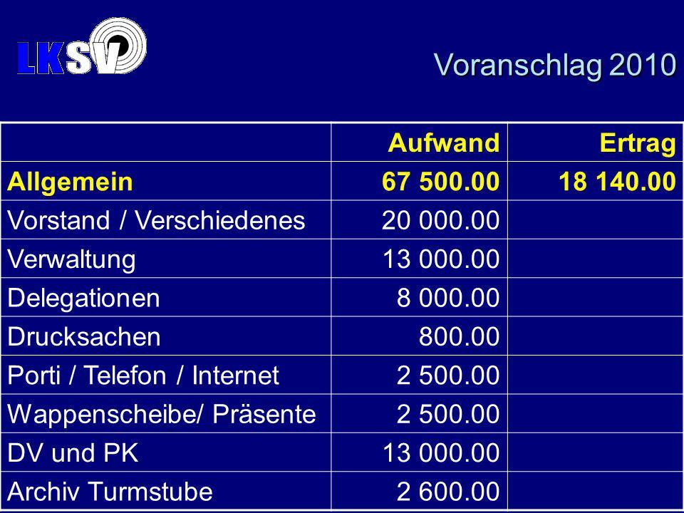 Vereinswettkämpfe Pistole 38.Schybi-Pistolengruppenschiessen, PC Escholzmatt in Escholzmatt 25.