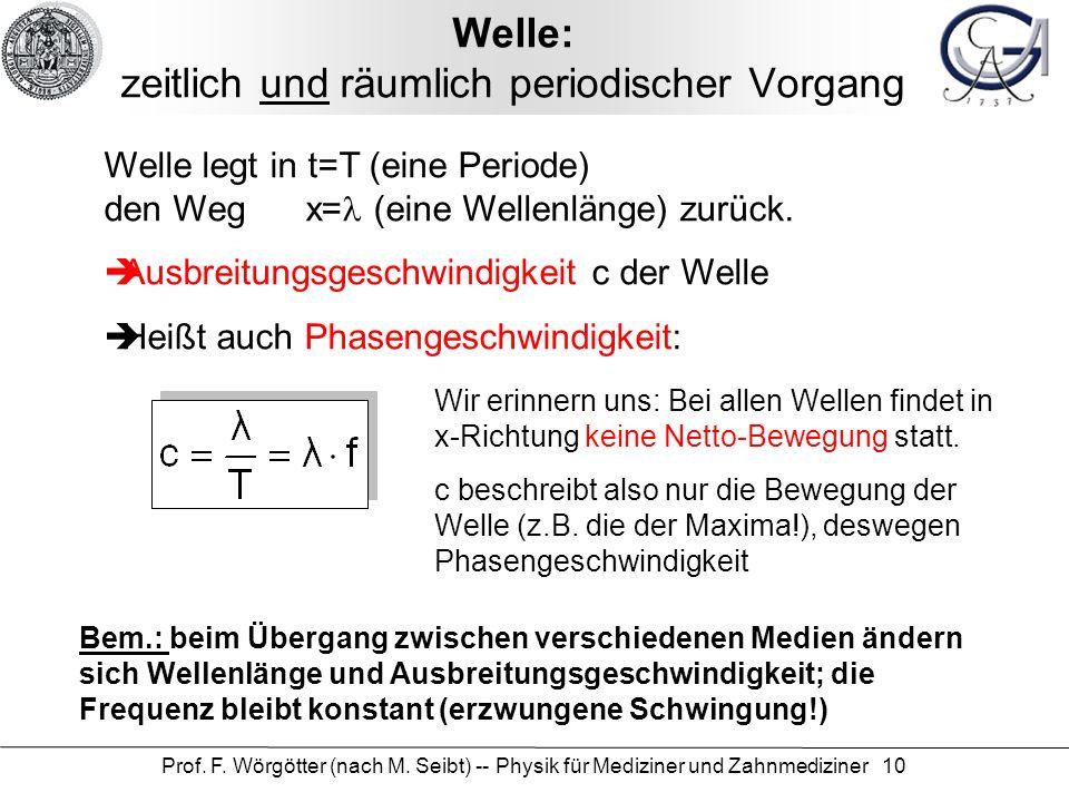 Prof. F. Wörgötter (nach M. Seibt) -- Physik für Mediziner und Zahnmediziner 10 Welle: zeitlich und räumlich periodischer Vorgang Welle legt in t=T (e