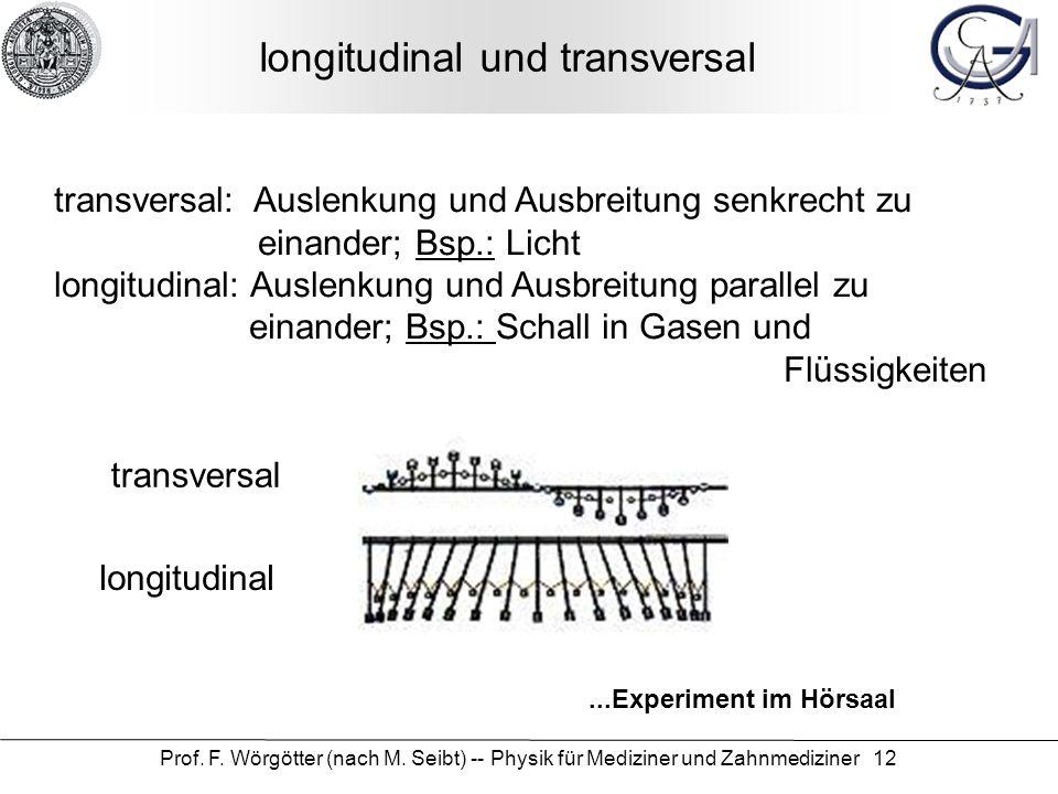Prof. F. Wörgötter (nach M. Seibt) -- Physik für Mediziner und Zahnmediziner 12 longitudinal und transversal transversal: Auslenkung und Ausbreitung s
