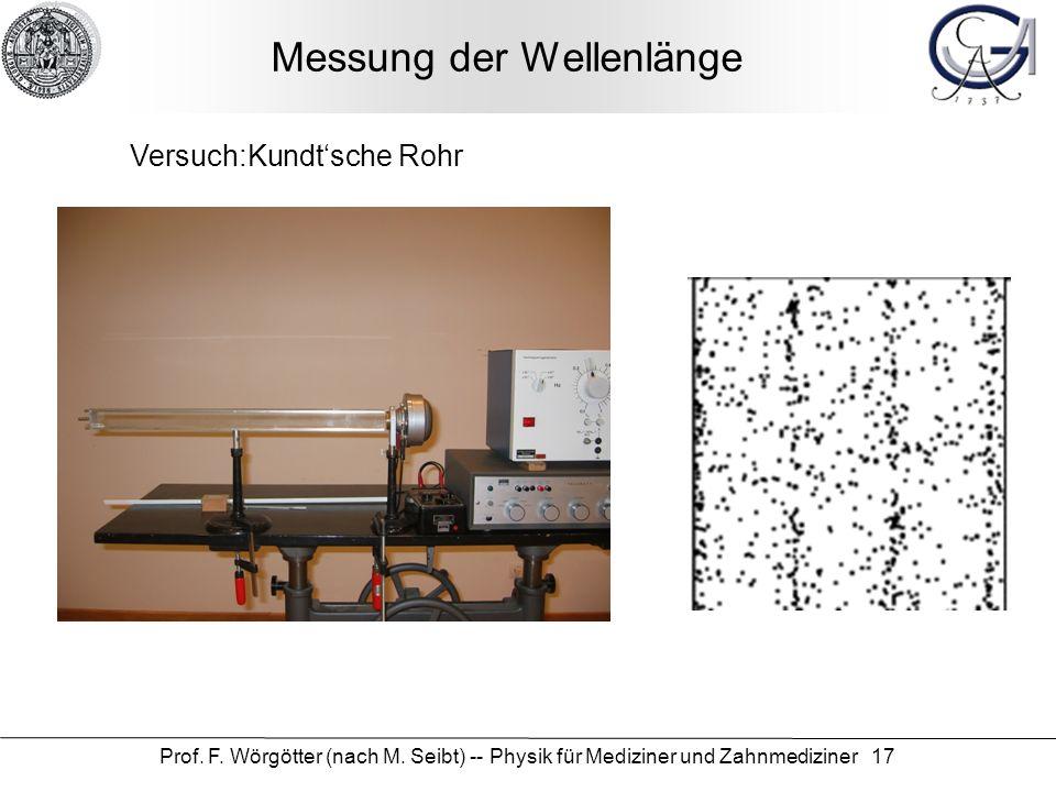 Prof. F. Wörgötter (nach M. Seibt) -- Physik für Mediziner und Zahnmediziner 17 Messung der Wellenlänge Versuch:Kundtsche Rohr