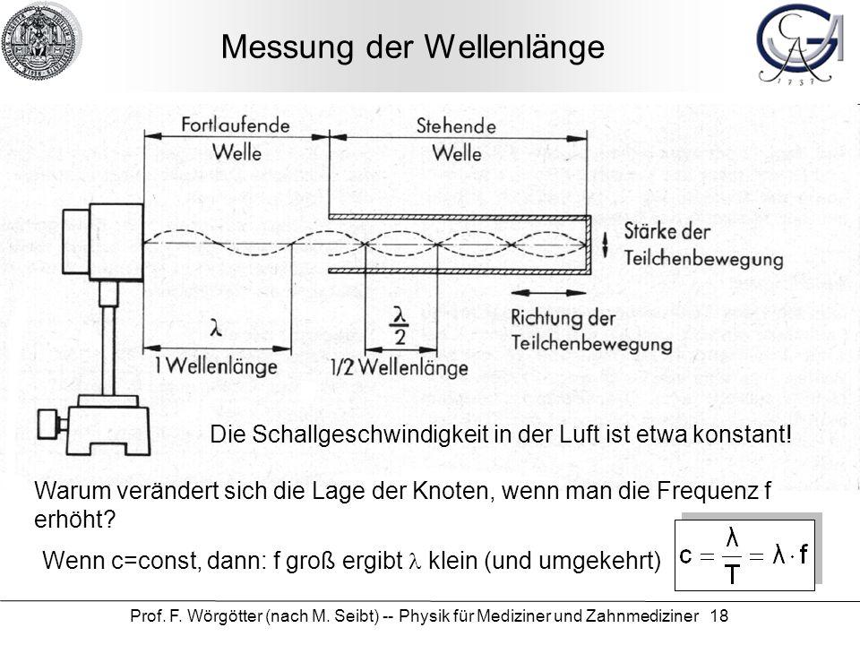 Prof. F. Wörgötter (nach M. Seibt) -- Physik für Mediziner und Zahnmediziner 18 Messung der Wellenlänge Die Schallgeschwindigkeit in der Luft ist etwa