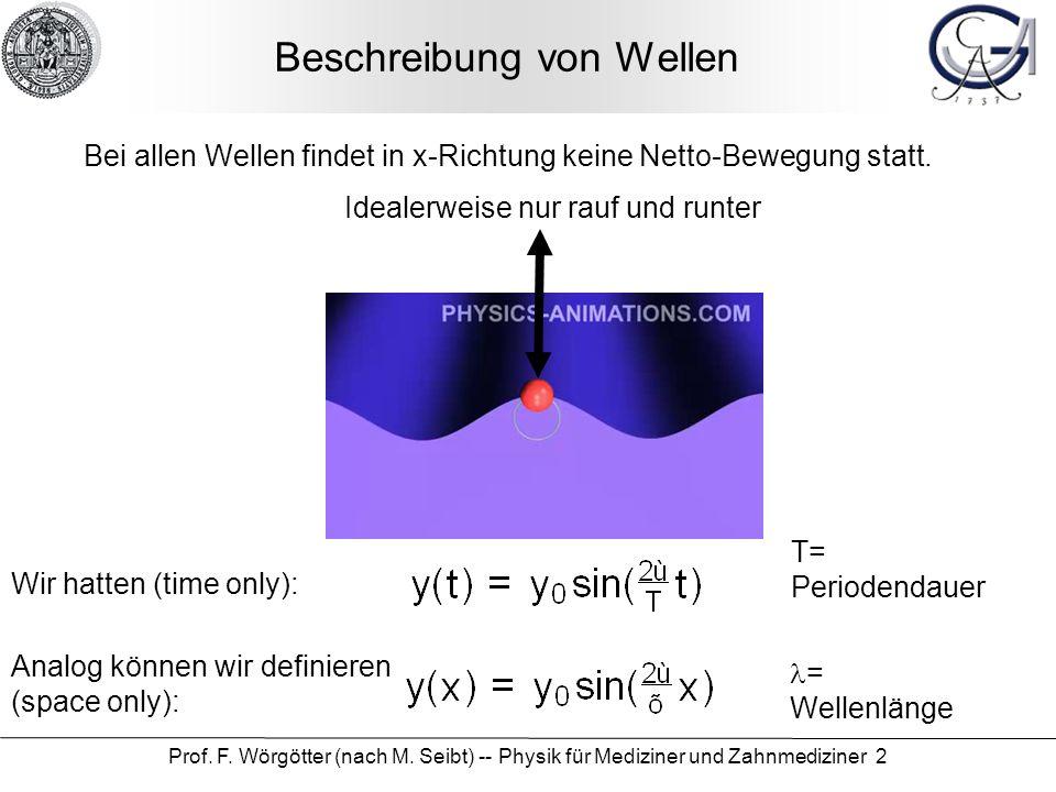 Prof. F. Wörgötter (nach M. Seibt) -- Physik für Mediziner und Zahnmediziner 2 Beschreibung von Wellen Idealerweise nur rauf und runter Bei allen Well