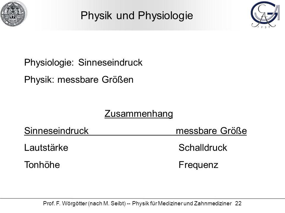 Prof. F. Wörgötter (nach M. Seibt) -- Physik für Mediziner und Zahnmediziner 22 Physik und Physiologie Physiologie: Sinneseindruck Physik: messbare Gr